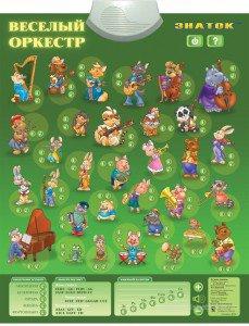 Плакат знаток весёлый оркестр